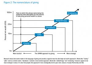 NomenclatureofGiving